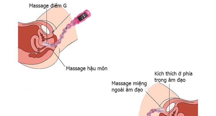 Máy massage hậu môn dành cho gay và les 4